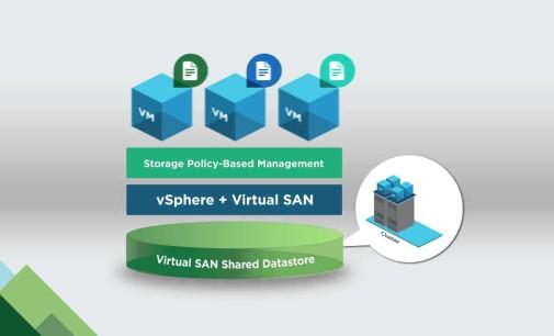 Azlan comercializa todo el catálogo de soluciones de VMware