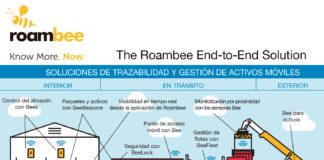 Oferta para el IoT - Newsbook - Ingram Micro - Roambee - Acuerdo