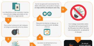 Mast Backup Online - Attack loop prevention - Newsbook - Mast Storage - Madrid Storage