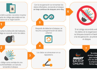 Mast Backup Online - Attack loop prevention - Newsbook - Mast Storage - Madrid Storage