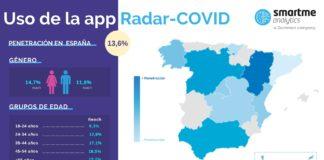 Radar covid - Newsbook - Tai Editorial - España