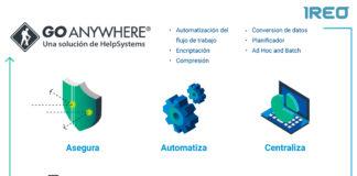GoAnyWhere - Ireo - Newsbook - Acuerdo- Tai Editorial - España