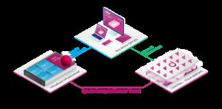 Syneto-Newsbook-Central-plataforma cloud-Tai Editorial-España